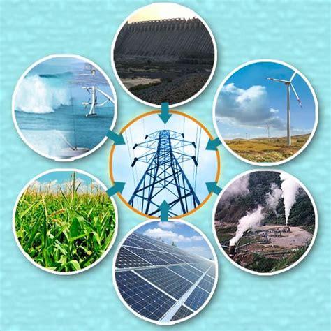 Importance of Renewable Energy | Types of Renewable Energy ...