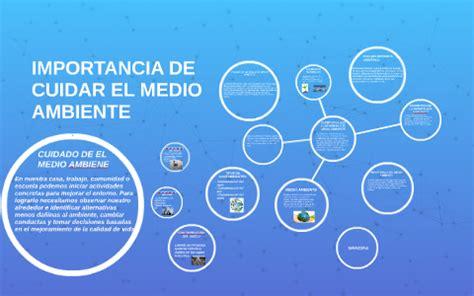 IMPORTANCIA DE CUIDAR EL MEDIO AMBIENTE by jose manuel ...