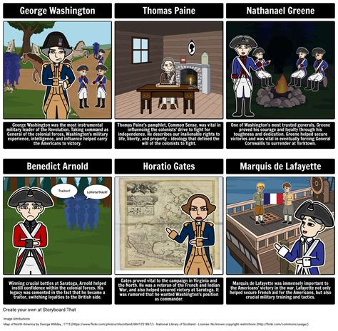 Important People of the American Revolution Storyboard