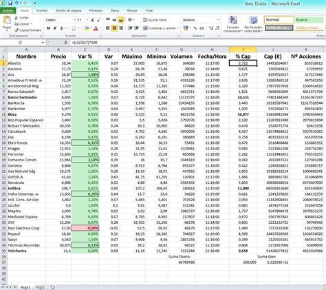 Importar datos del Ibex 35 a Excel automáticamente   Rankia