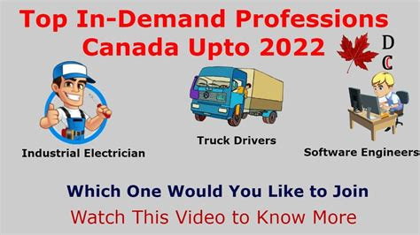 In Demand Professions Canada | Canada In Demand Jobs 2019 ...