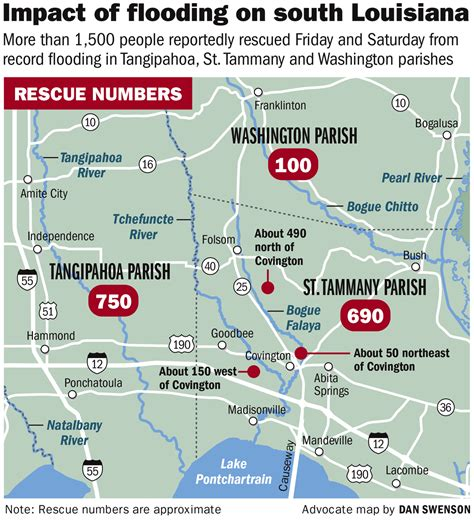 In hard hit Tangipahoa, hundreds rescued, damage expected ...