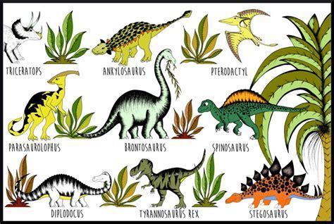 In The Jungle Dinosaur Name Chart / A1 / A2 / 50cm x 70cm ...
