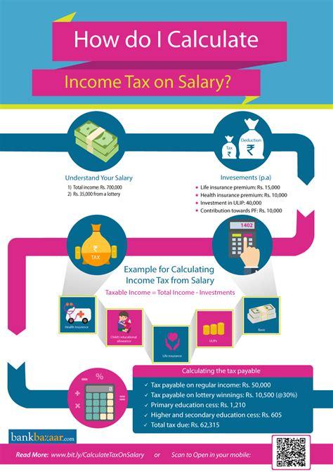 Income Tax Calculator   Calculate Income Tax Online