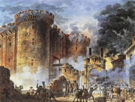 Independencia y Regimen Conservador 1776   1871 timeline ...