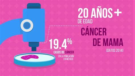 INEGI.  Estadísticas sobre el cáncer de mama   YouTube