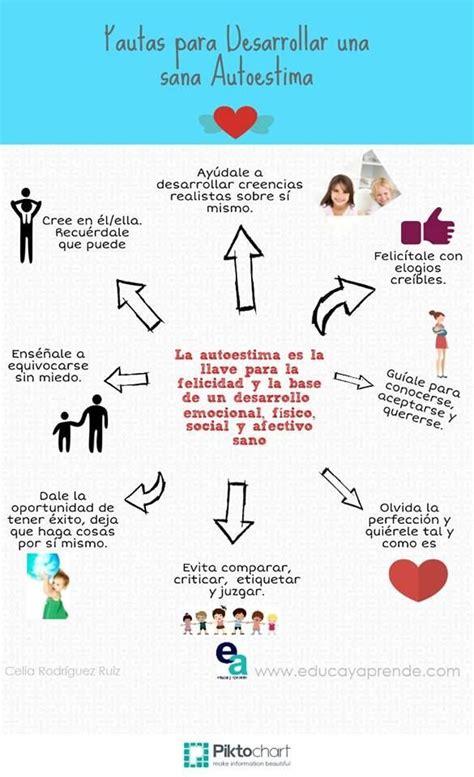 Infografía Autoestima   #Actividadesparaniños # ...