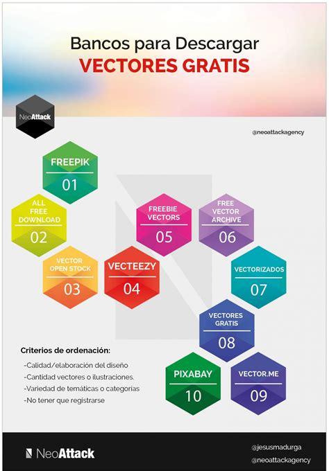 Infografia: Bancos para conseguir vectores gratis | Visual.ly