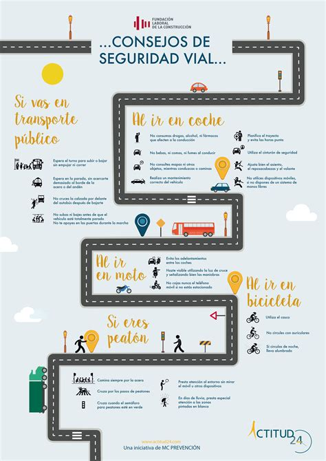 Infografía con consejos de seguridad vial   Blog Fundación ...