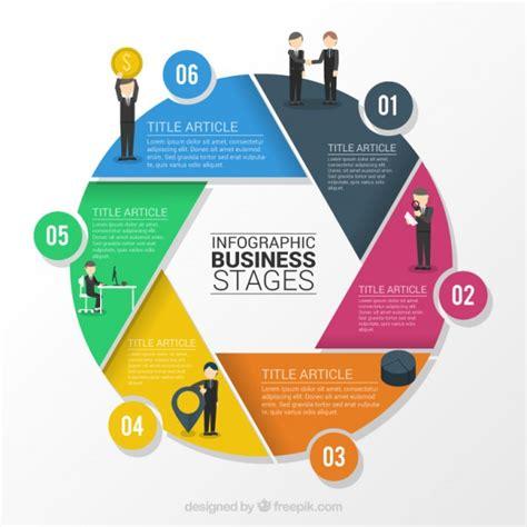 Infografía de fases de negocio | Vector Gratis