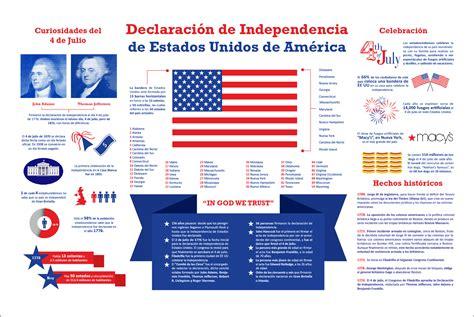 Infografia de la declaracion de independencia de EEUU  con ...