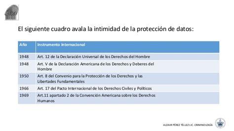 Infografía de Protección de datos personales
