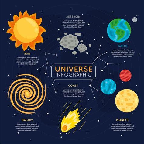 Infografía de universo plano | Vector Gratis