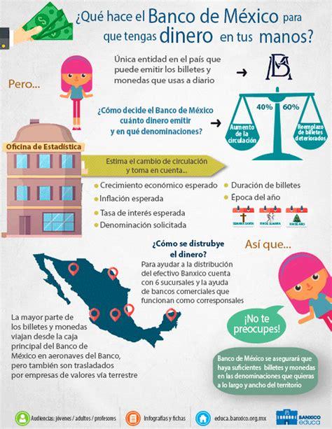 Infografia Dinero en tus Manos
