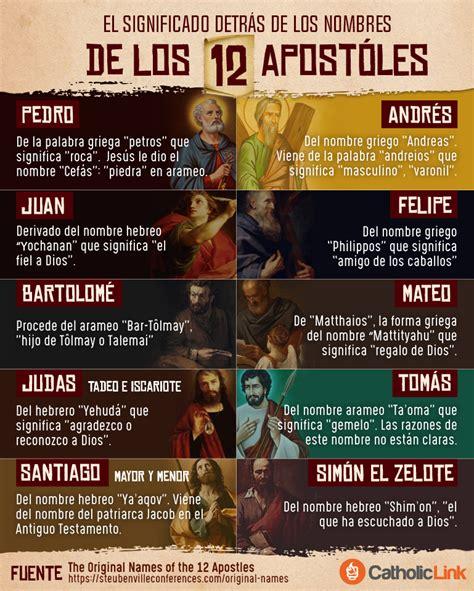 Infografía: El significado detrás de los nombres de los 12 ...