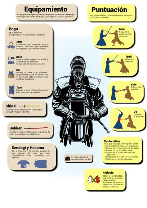 Infografia   Escuela Deportiva de Kendo Universitat de ...