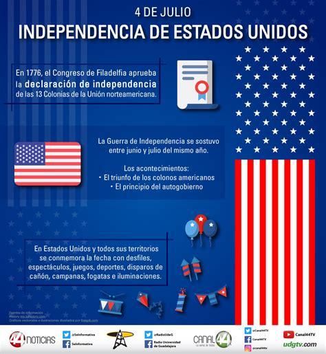 Infografía   Independencia de Estados Unidos