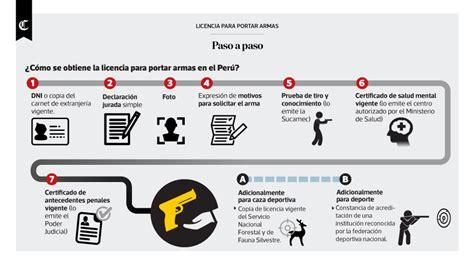 Infografía: licencia para portar armas | Foto galeria 1 de ...