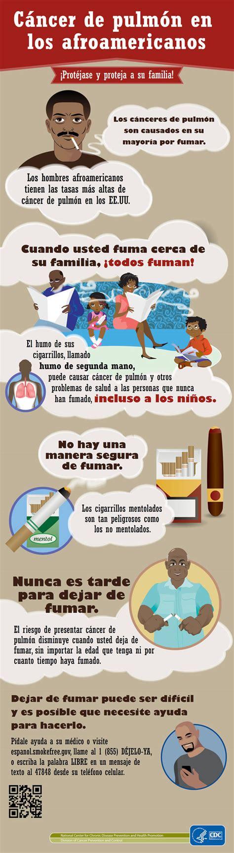 Infografía Los cánceres de pulmón son causados en su ...