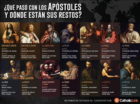 Infografía: ¿Qué pasó con los apóstoles y dónde están sus ...