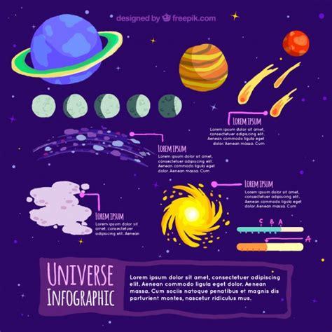Infografía sobre el universo explicada a los niños ...