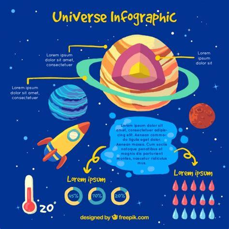 Infografía sobre el universo para los niños | Descargar ...