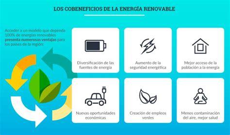 Infografía sobre energías renovables en América Latina ...
