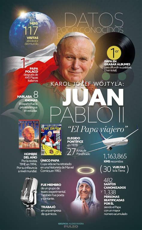 Infografia sobre JUAN PABLO II.  El papa Viajero ...