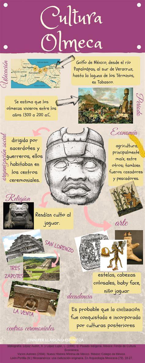 Infografía sobre la cultura Olmeca   Docsity