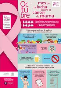 Infografías Cáncer de Mama | Centro Nacional de Equidad de ...