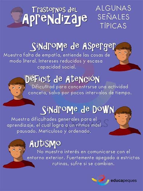 Infografías educativas   pedagogia   Psicología escolar ...