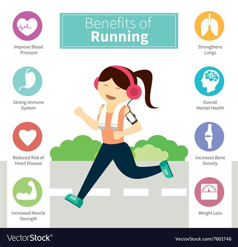 Infographic benefits of running Royalty Free Vector Image