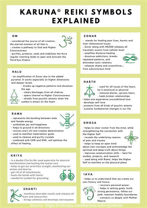 [Infographic] Karuna Reiki Symbols Explained   Reiki Rays