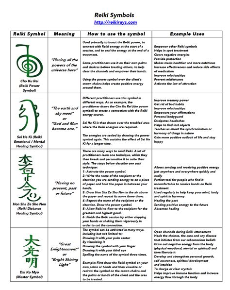 [Infographic] Reiki Symbols   Reiki Rays