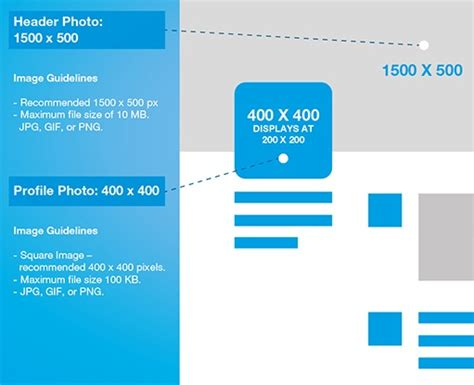 Infographic: Social Media Image Size Cheat Sheet 2015 ...