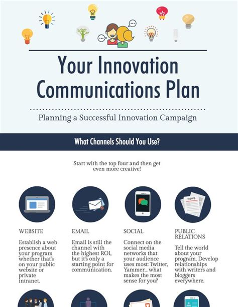 Infographic: Your Innovation Communications Strategy ...