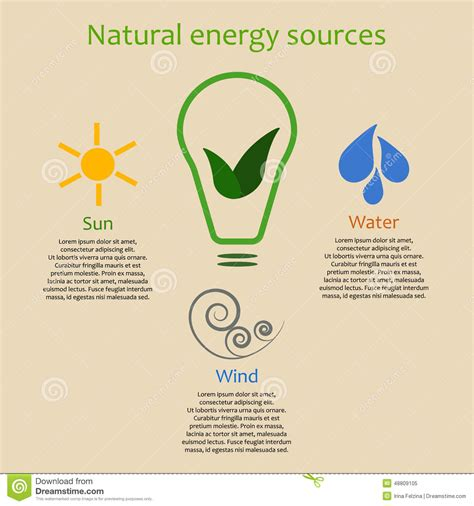 Infographics Of Natural Energy Sources Stock Vector ...