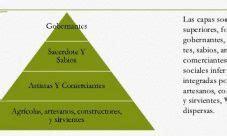 Información   Cultura Olmeca