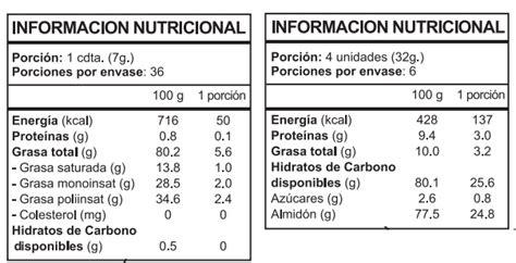 Informacion Nutricional   www.picswe.net