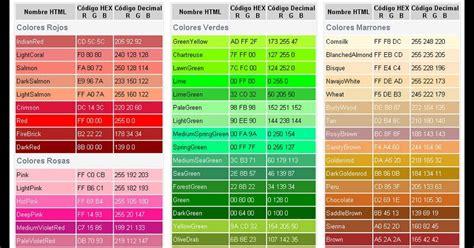 INFORMATICA: Código de color RGB Red Green Blue :