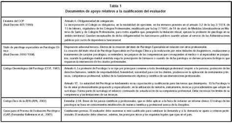 Informe De Evaluacion Psicologia Ejemplo