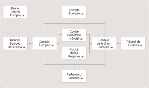 Informe de investigación de la Unión Europea   Monografias.com