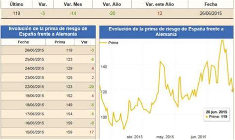 Informe Semanal | 29 junio 2015 | Altair Finance