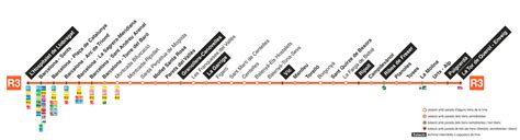 Infraestructura ferroviària: Desdoblament línia de la ...