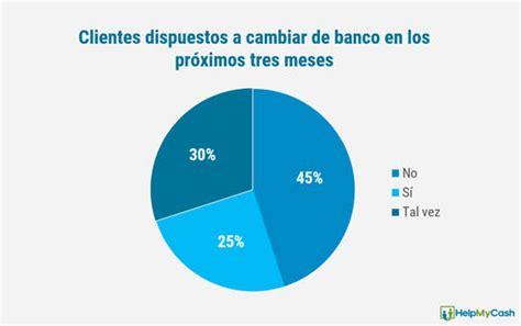 ING, Openbank y Cajamar, las entidades bancarias mejor ...