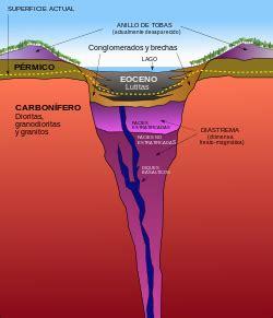 Ingeniería geológica   Wikipedia, la enciclopedia libre