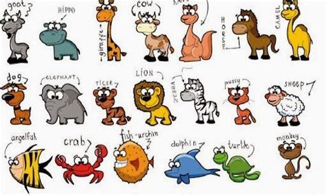 Inglés en Primaria: THE ANIMALS