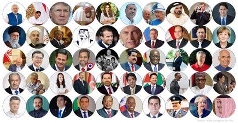 Instagram, la red social que más crece entre líderes mundiales