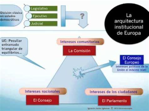 Instituciones europeas básicas, ¿cómo se toman las ...
