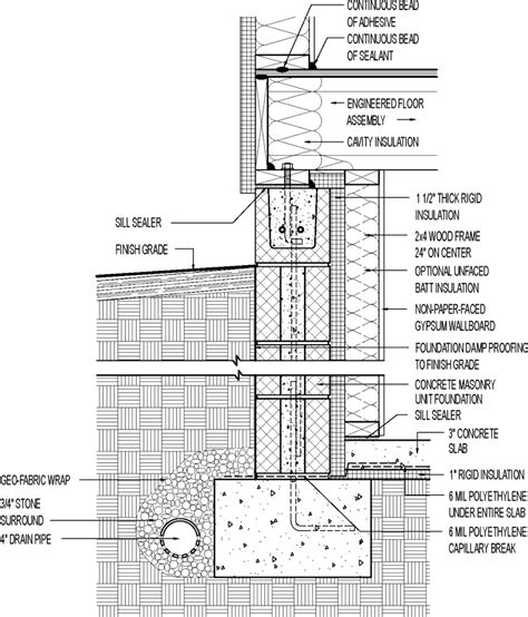 Insulated Basement. Concrete Block with 1 1/2in. Interior ...